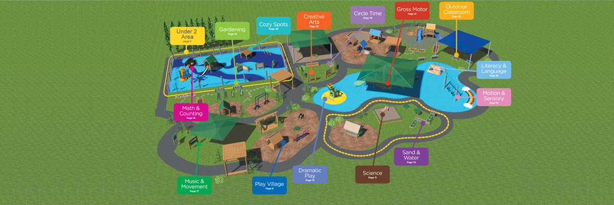 Comprehensive Early Childhood Play Environments